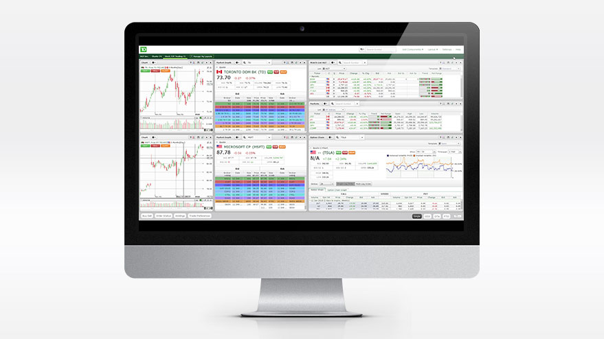 Leverage Real Time Streaming Data Screeners Ytics Customizable Charting And Research Pro Grade Tools For Active Traders