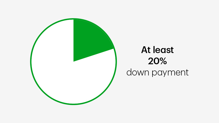 Conventional mortgage: at least 20% down payment