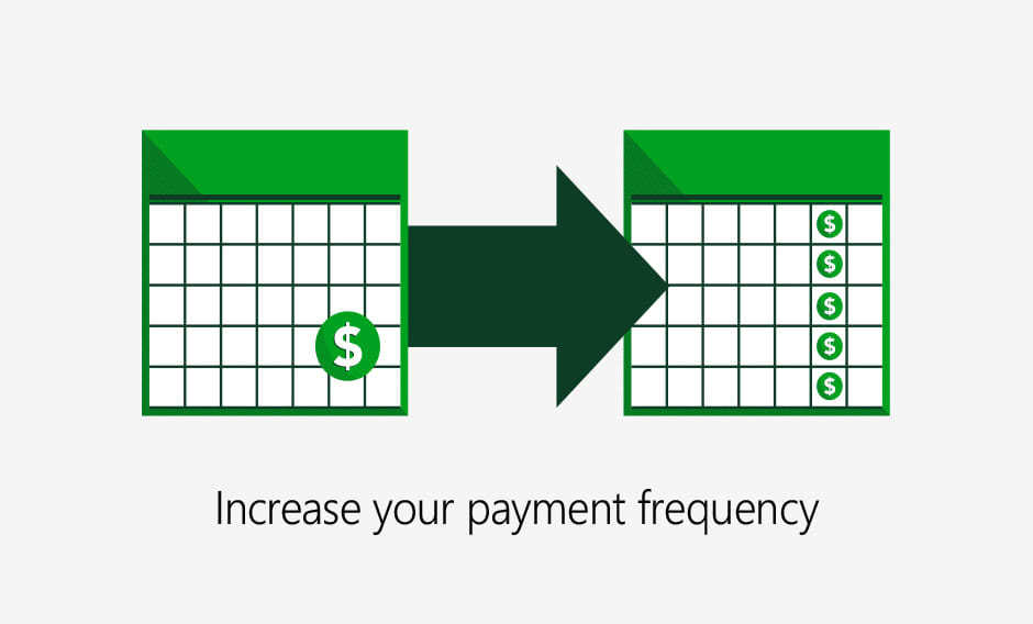 Increase your payment frequency of your TD Mortgage