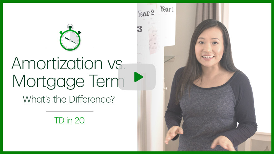 Play Amortization period vs term video