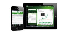 Td webbroker options trading