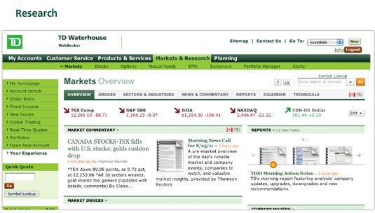 Td waterhouse stock options