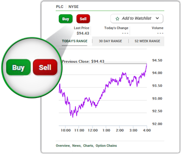 Online trading services just student