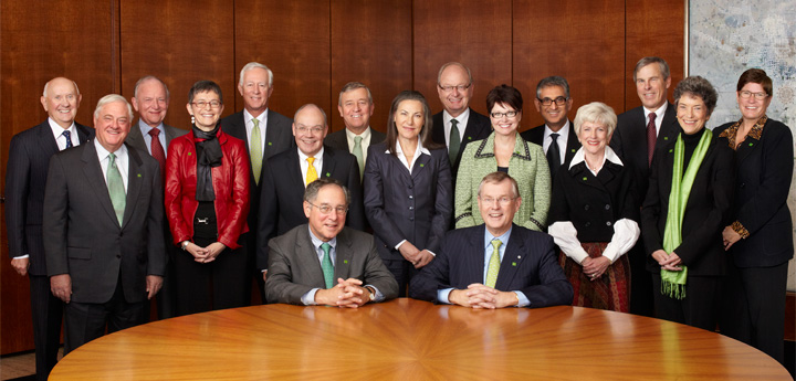 TD Bank Board of Directors