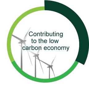 contributing to low carbon economy