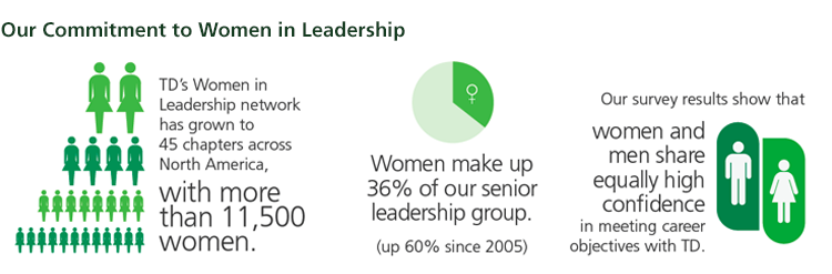 about careers leadershipjsp