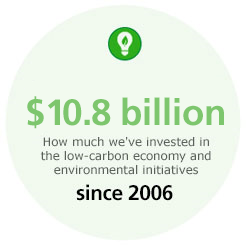 $10.8 billion. How much we've invested in the low carbon economy and environmental initiatives since 2006